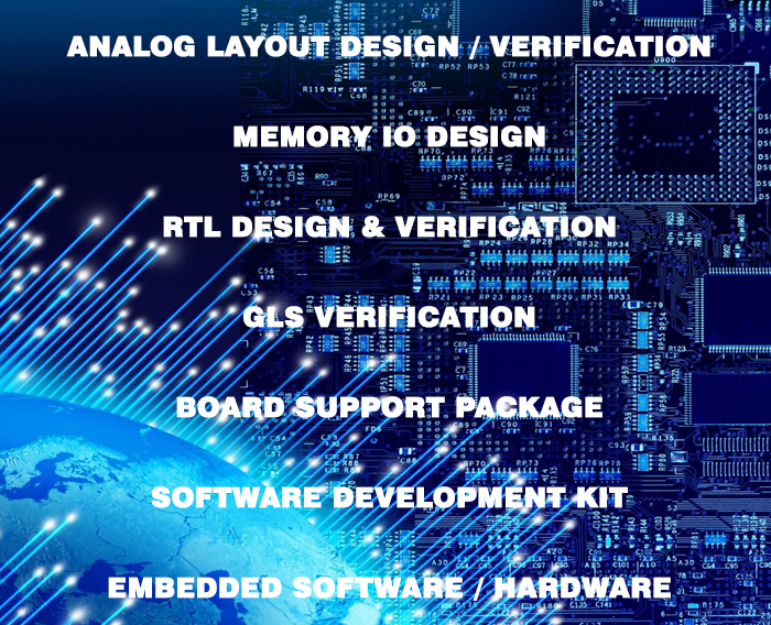 SOFTWARE SOLUTION & SERVICES